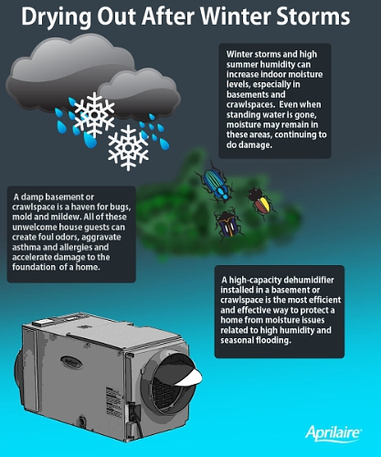 Aprilaire-Drying Out Infographic / Increased precipitation this winter has led to a host of problems including mold, mildew, musty smells and even foundation damage for some homeowners. (PRNewsFoto/Aprilaire)